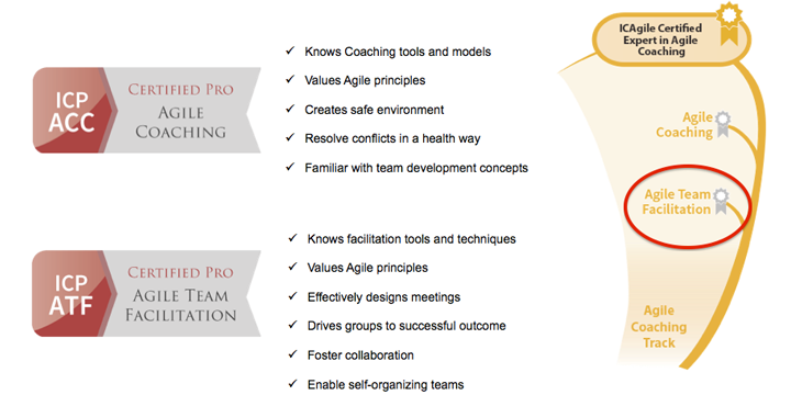 icagile_facilitation_coaching_720x360.png