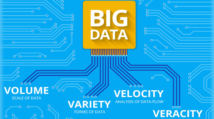The Mythical Age of Big Data